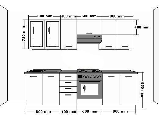ma e k chenschr nke. Black Bedroom Furniture Sets. Home Design Ideas